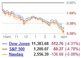 Stock Market Drop -  August 4th 2011