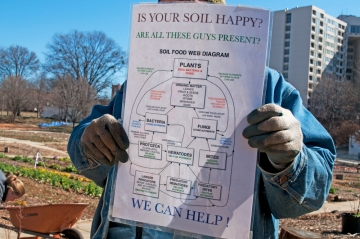 Duane Marcus Explaining the Soil Food Web Diagram